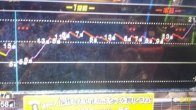 の 転生 設定 6 北斗 拳 【北斗の拳 天昇】これが設定6??圧倒的に初当たりの軽い台を打った結果!